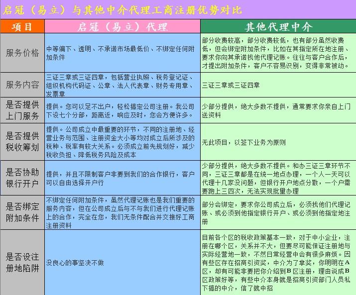 广安部工商注册最新优惠